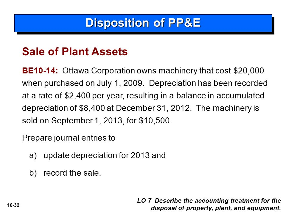plant assets aquisition disposition Disposition of plant assets miscellaneous problems if a company scraps or abandons an asset without any cash recovery, it recognizes a loss equal to the assets book value if scrap value exists,  acquisition and disposition of property, plant, and equipment is the property of its rightful owner.
