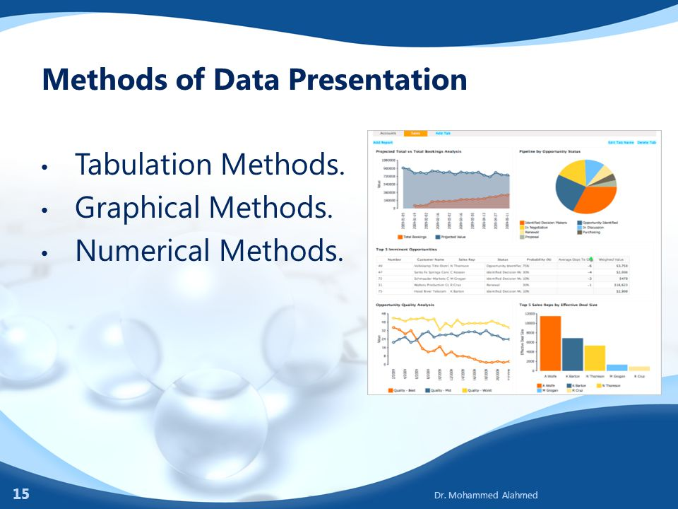 Tabulation and presentation of data