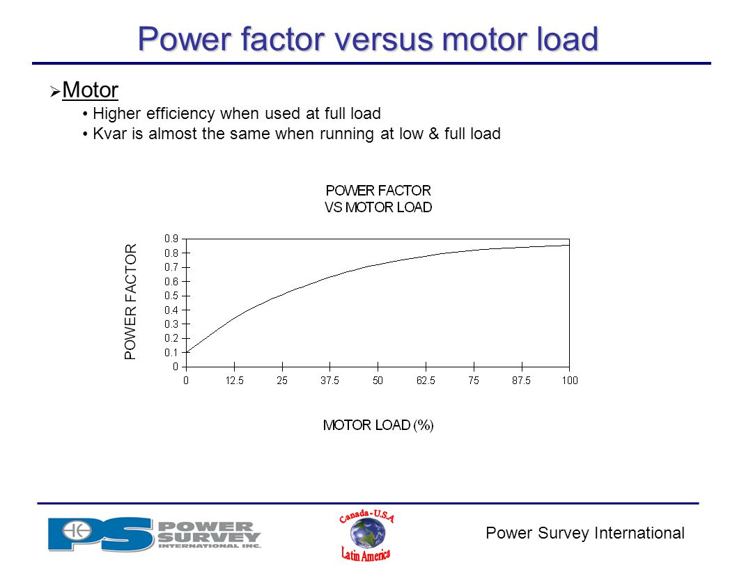 Power Survey Application Product Training Ppt Video