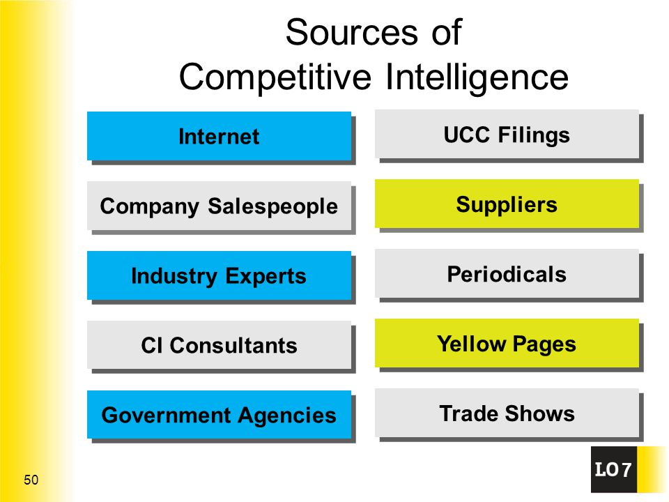 competitive intelligence research Branding research competitive intelligence customer experience / voc decision journey research employee research markets and opportunities research segmentation, branding and competitor intelligence research tend to refer to markets where there is an existing presence.