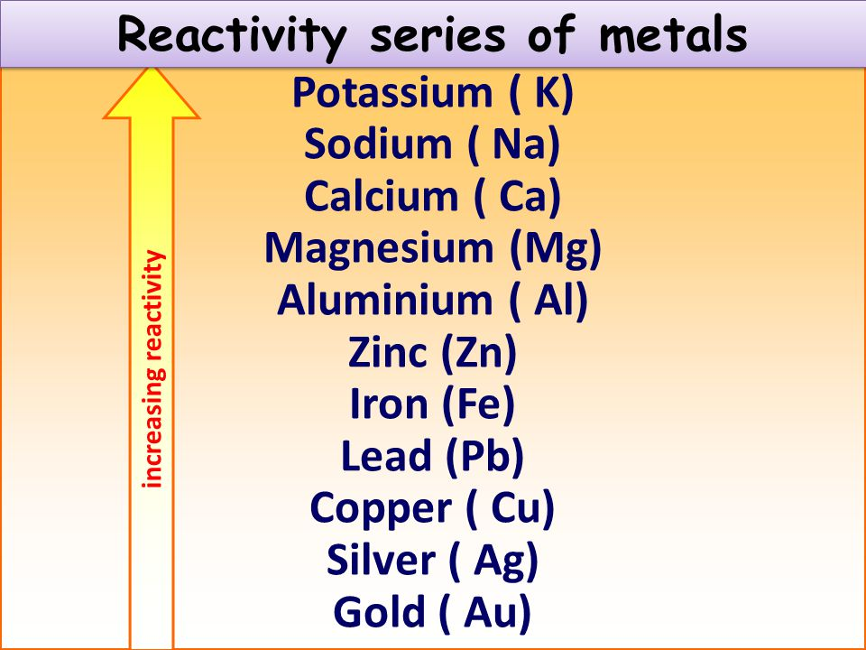 Periodic table reactivity series and the periodic table periodic increasing reactivity ppt video online download periodic table reactivity series urtaz Image collections