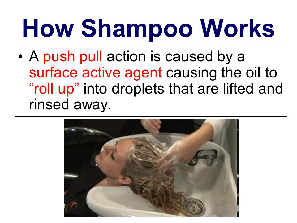 How Shampoo Works A push pull action is caused by a surface active agent causing the oil to roll up into droplets that are lifted and rinsed away.