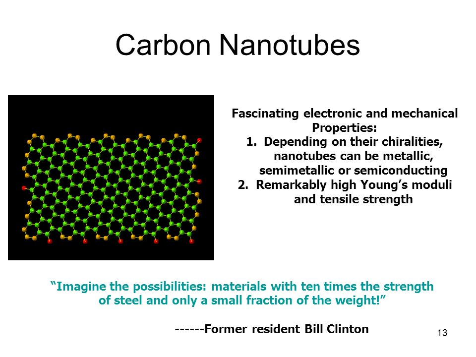 Carbon Nanotubes Fascinating electronic and mechanical Properties:
