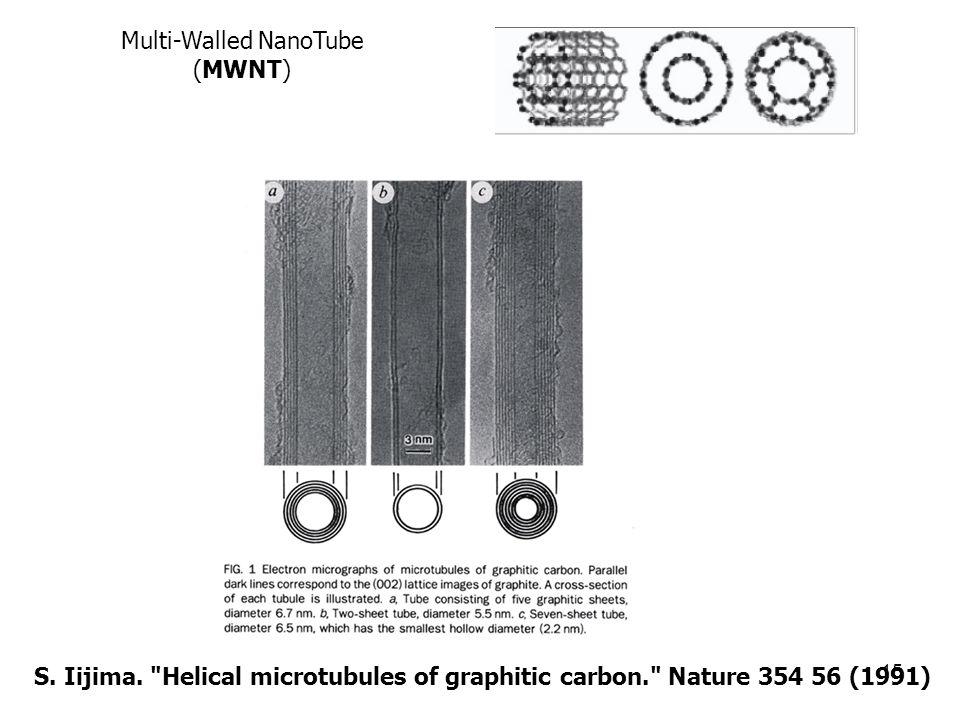 Multi-Walled NanoTube