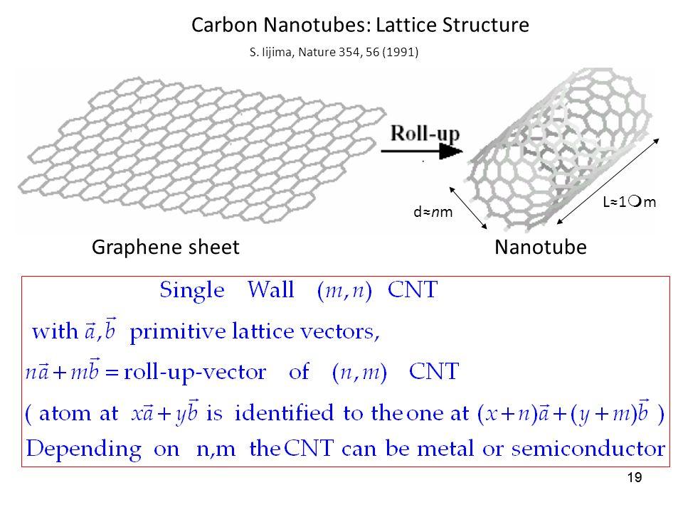 Carbon Nanotubes: Lattice Structure