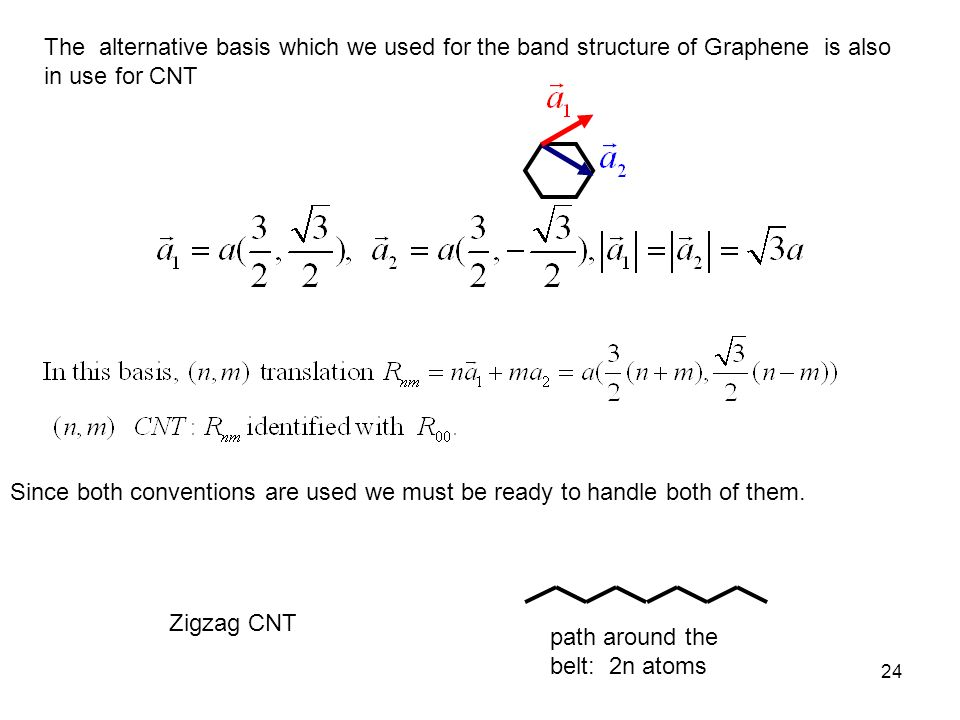 The alternative basis which we used for the band structure of Graphene is also in use for CNT