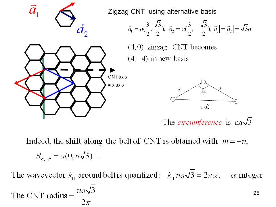 Zigzag CNT using alternative basis