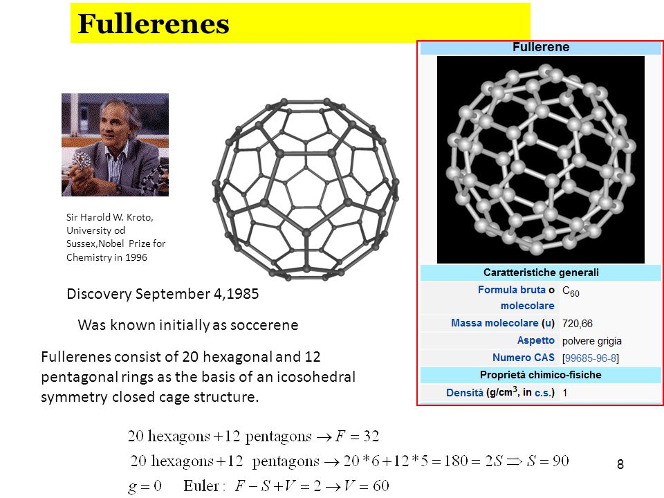 Fullerenes Discovery September 4,1985 Was known initially as soccerene