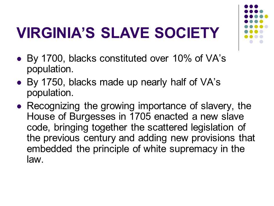 virginia slave code History hw help fast please | yahoo respuestas.