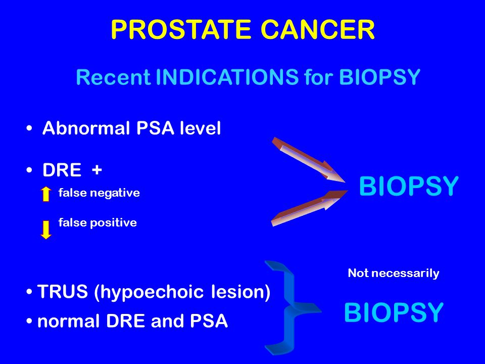 Recent INDICATIONS for BIOPSY