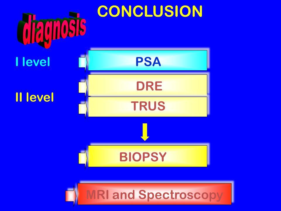CONCLUSION diagnosis I level PSA DRE II level TRUS BIOPSY