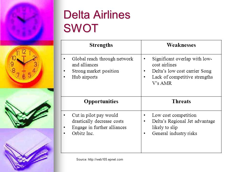 Weighted Competitive Strength Analysis Delta Airlines