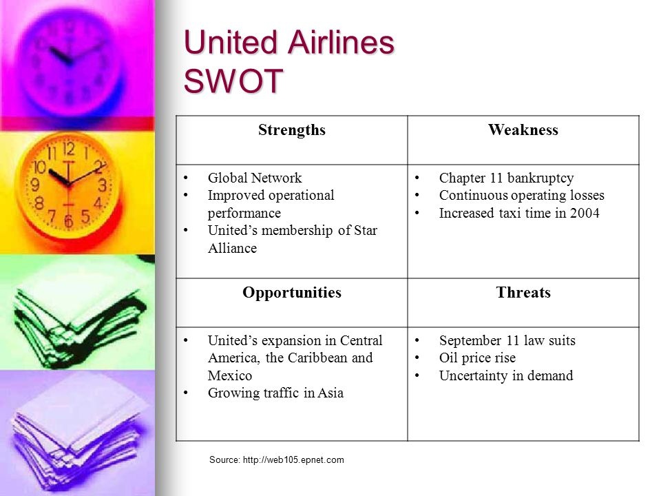 united airlines strengths and weaknesses United continental holdings inc in travel 35 pages strengths and weaknesses number of routes per region and united airlines hubs.