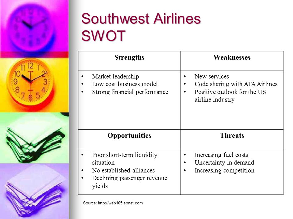swot analysis of low cost airline Pest analysis for airline industry highlights 4 important factors that have affected the viability and profitability of the growth of the airline industry airlines have to cope with declining passengers, high fuel prices, competition from low-cost swot analysis of the ipad.