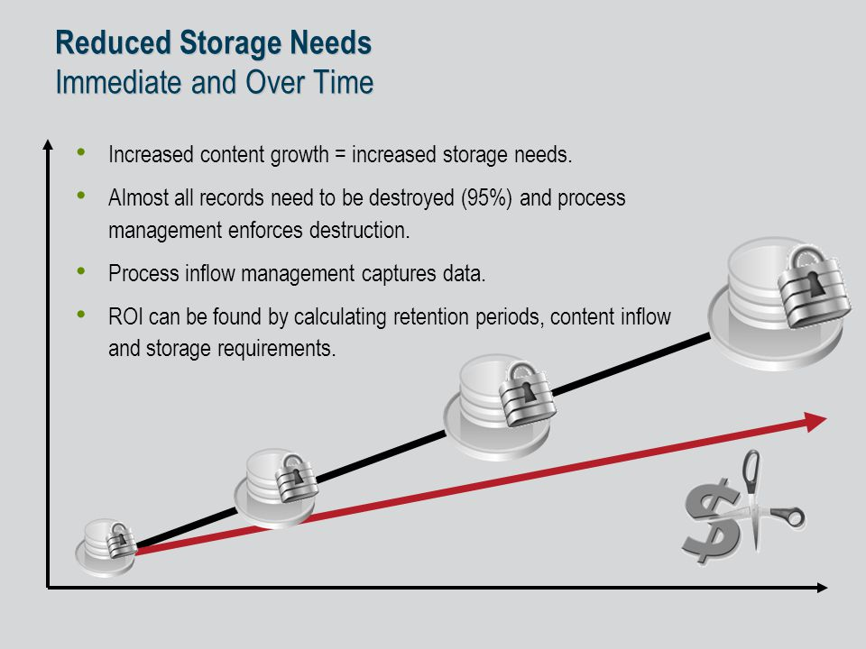 The business case for records management how to get a real Calculating storage requirements