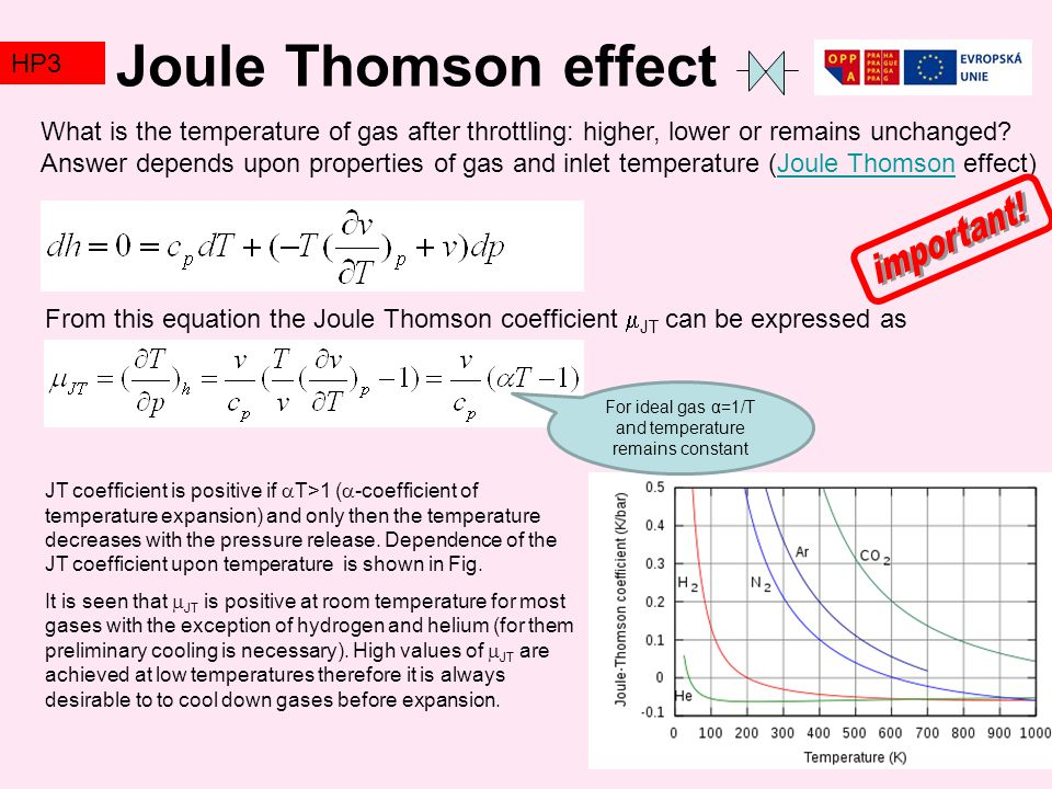 Helium: Helium Joule Thomson Coefficient