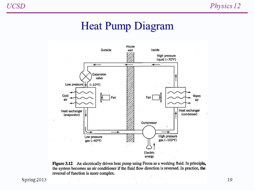 engine diagram heat pump wiring diagram heat pump