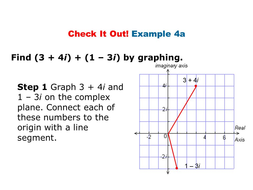 • • Check It Out! Example 4a Find (3 + 4i) + (1 – 3i) by graphing.