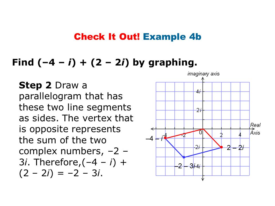 • • • Check It Out! Example 4b Find (–4 – i) + (2 – 2i) by graphing.