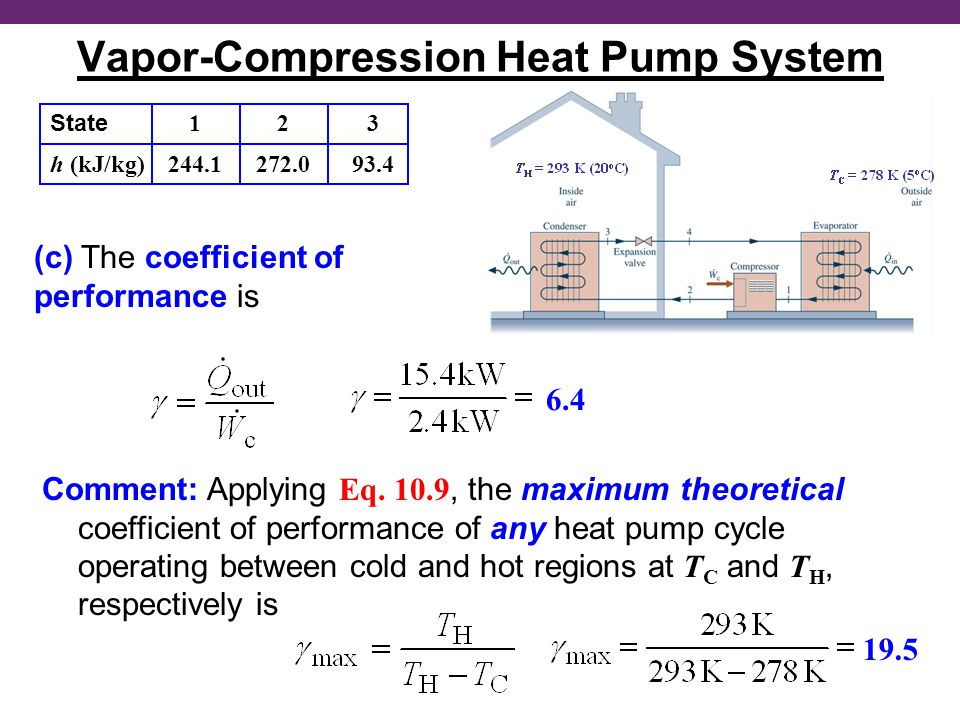 Heat Pump Cycle egr 334 thermodynamics chapter 10: - ppt video online download