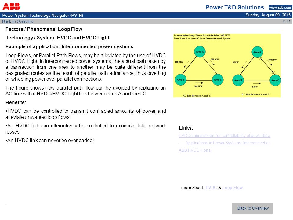 technology used in hvdc systems engineering essay In early invention of electric energy, dc power was used but due to limitations of low voltage dc systems, ac systems become popular with increase interconnection and loading of power system, the factors such as are reactive power, stability, power control, etc, impose limitations on the amount of power to be transmitted over ac lines.