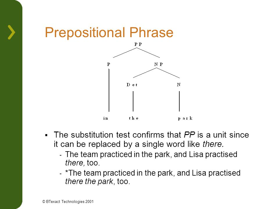 Prepositional Phrase The substitution test confirms that PP is a unit since it can be replaced by a single word like there.