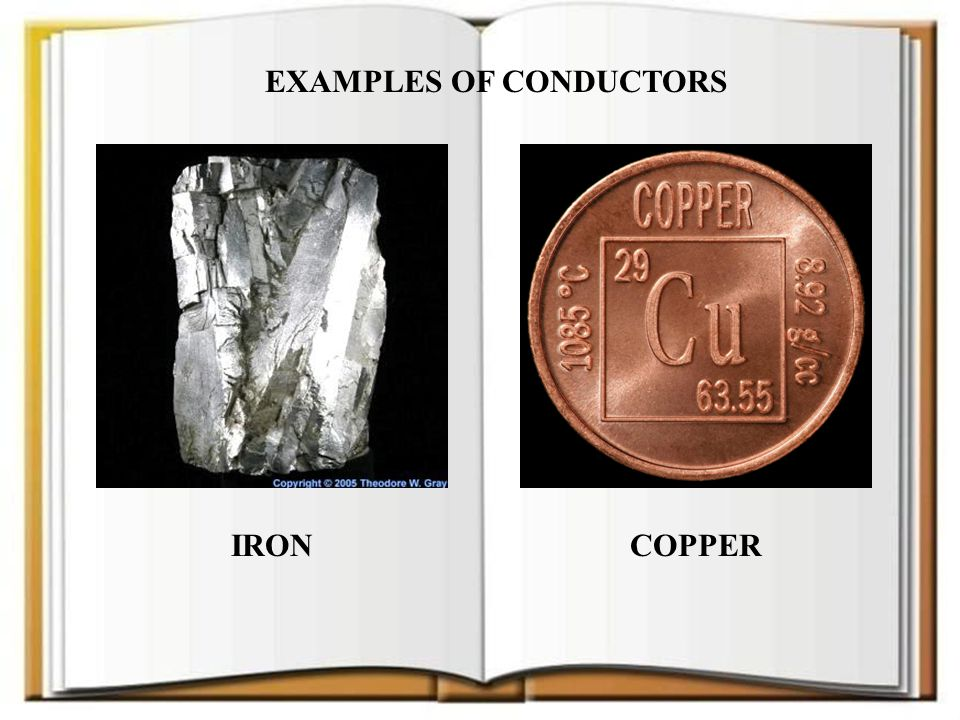 Conductivity Examples