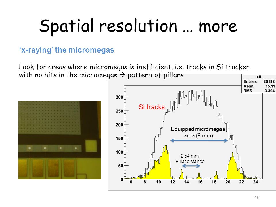 Spatial resolution … more
