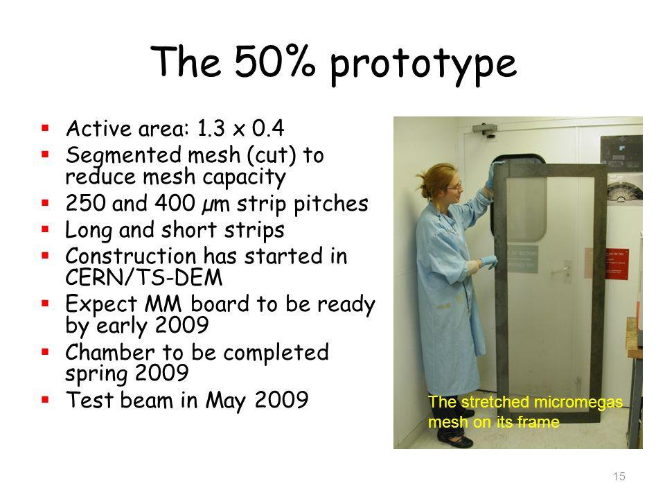 The 50% prototype Active area: 1.3 x 0.4