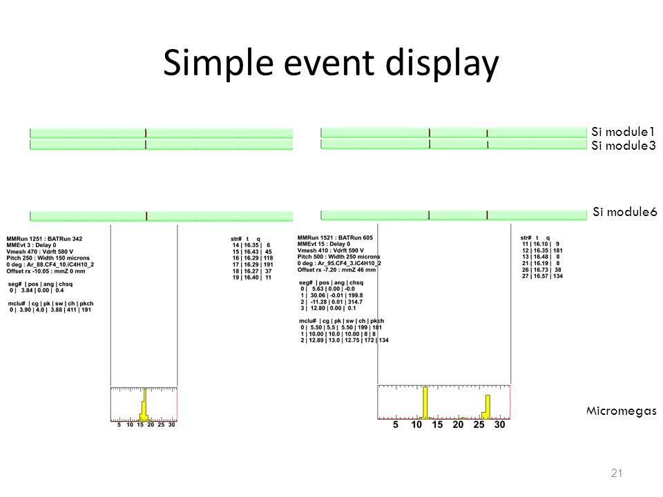 Simple event display Si module1 Si module3 Si module6 Micromegas