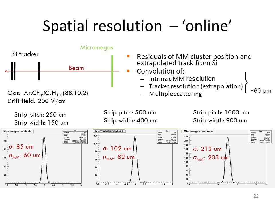 Spatial resolution – 'online'
