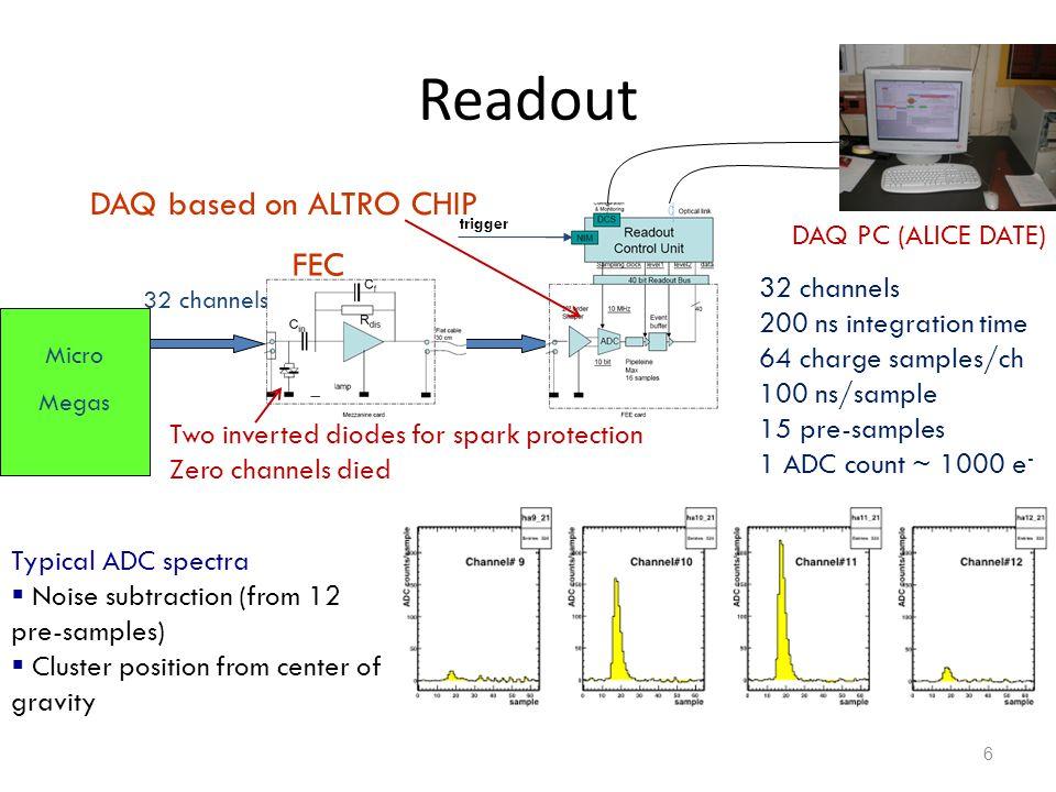 Readout DAQ based on ALTRO CHIP FEC DAQ PC (ALICE DATE) 32 channels
