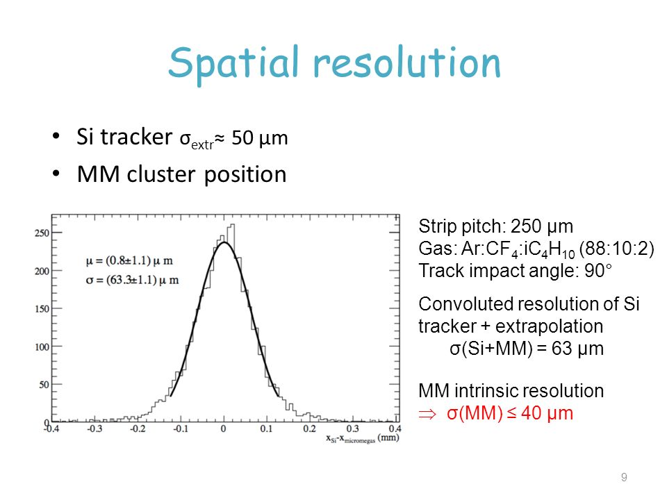 Spatial resolution Si tracker σextr≈ 50 µm MM cluster position