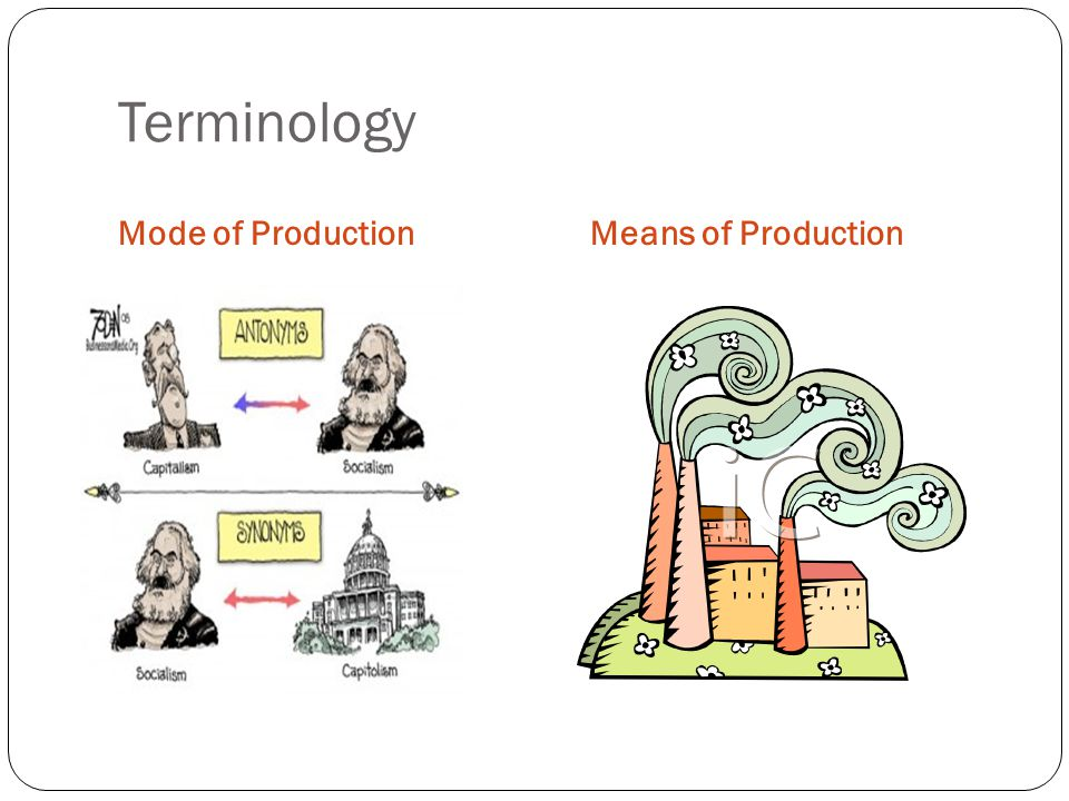 modes of production Mode of production debate: mode of production debate means of production anything in the external world that is used to produce material needs & maintains existence.