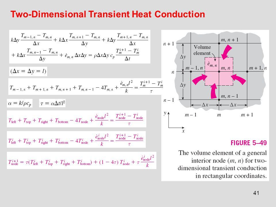 transient heat conduction M bahrami ensc 388 (f09) steady conduction heat transfer 1.