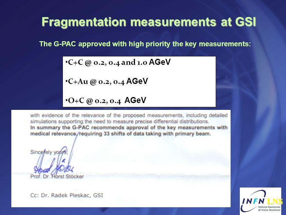 Fragmentation measurements at GSI