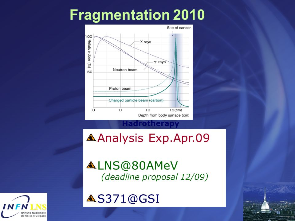 Fragmentation 2010 Analysis Exp.Apr.09 LNS@80AMeV S371@GSI LNS