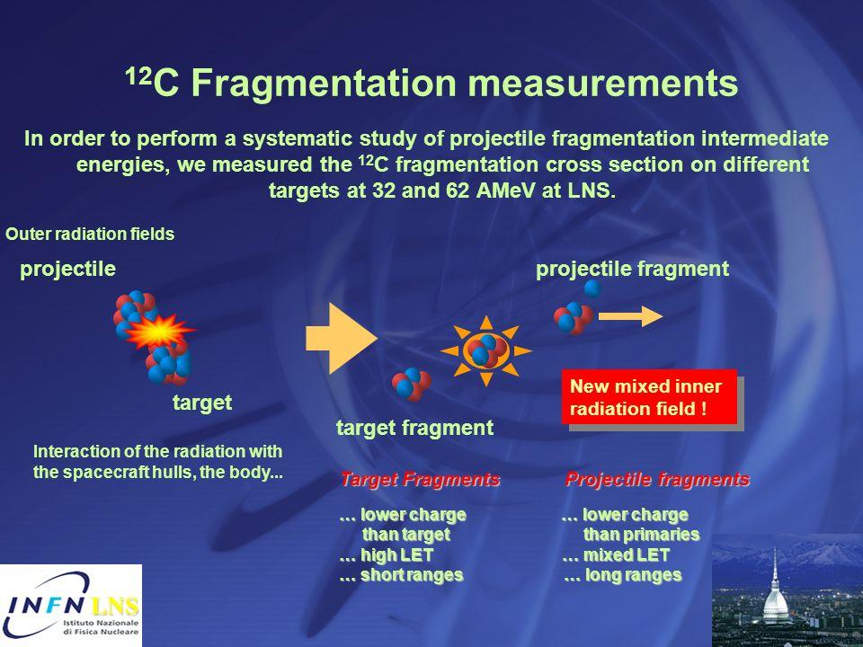12C Fragmentation measurements