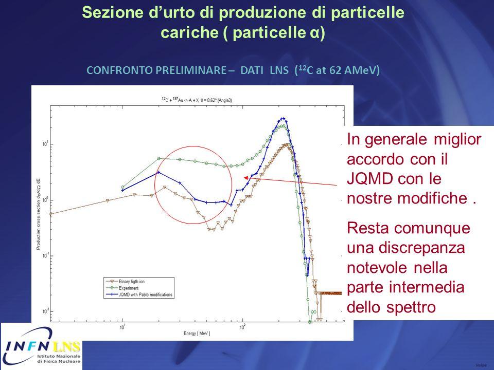 Sezione d'urto di produzione di particelle cariche ( particelle α)