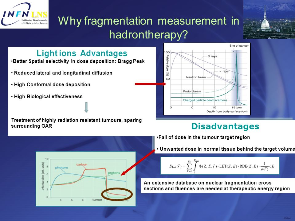 Why fragmentation measurement in hadrontherapy