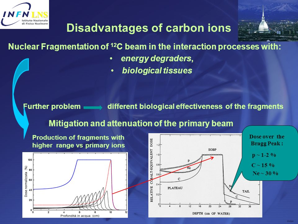 Disadvantages of carbon ions