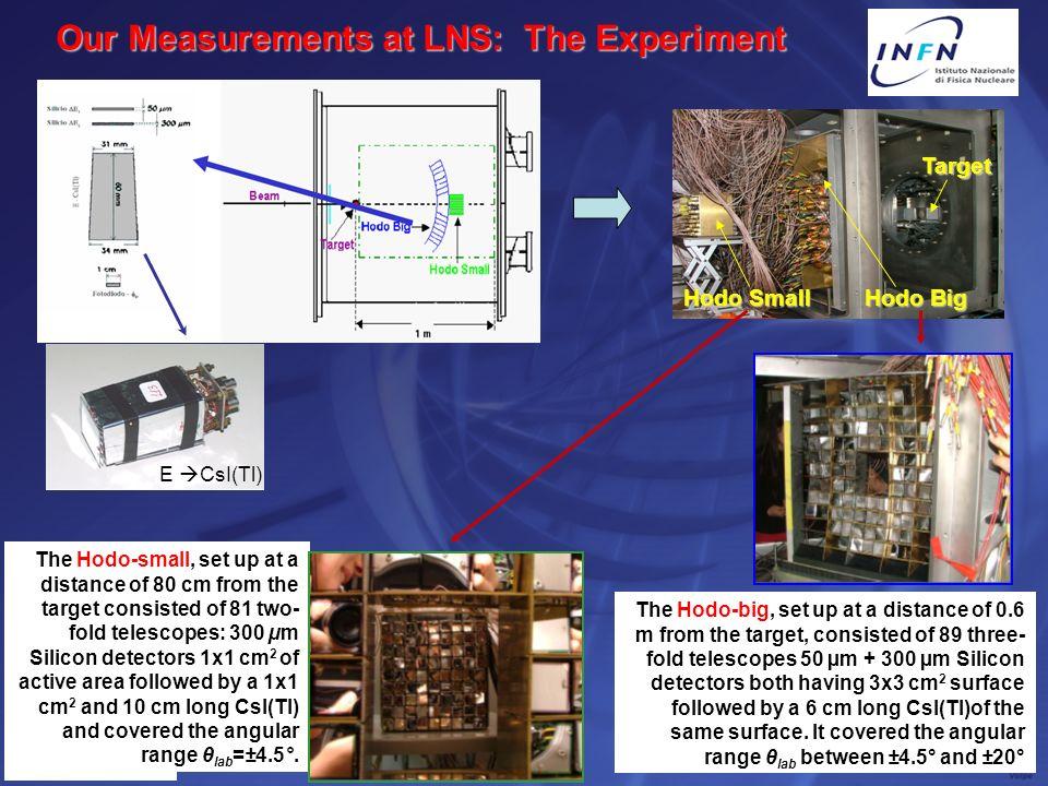 Our Measurements at LNS: The Experiment