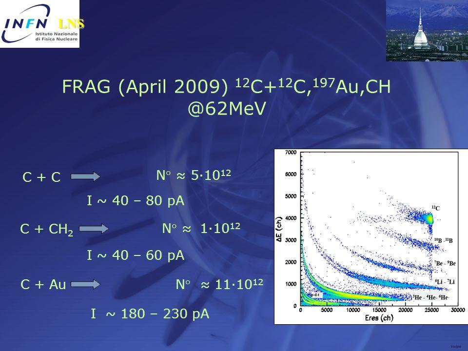 FRAG (April 2009) 12C+12C,197Au,CH @62MeV