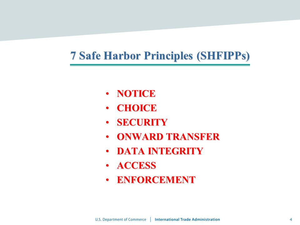 7 Safe Harbor Principles (SHFIPPs)