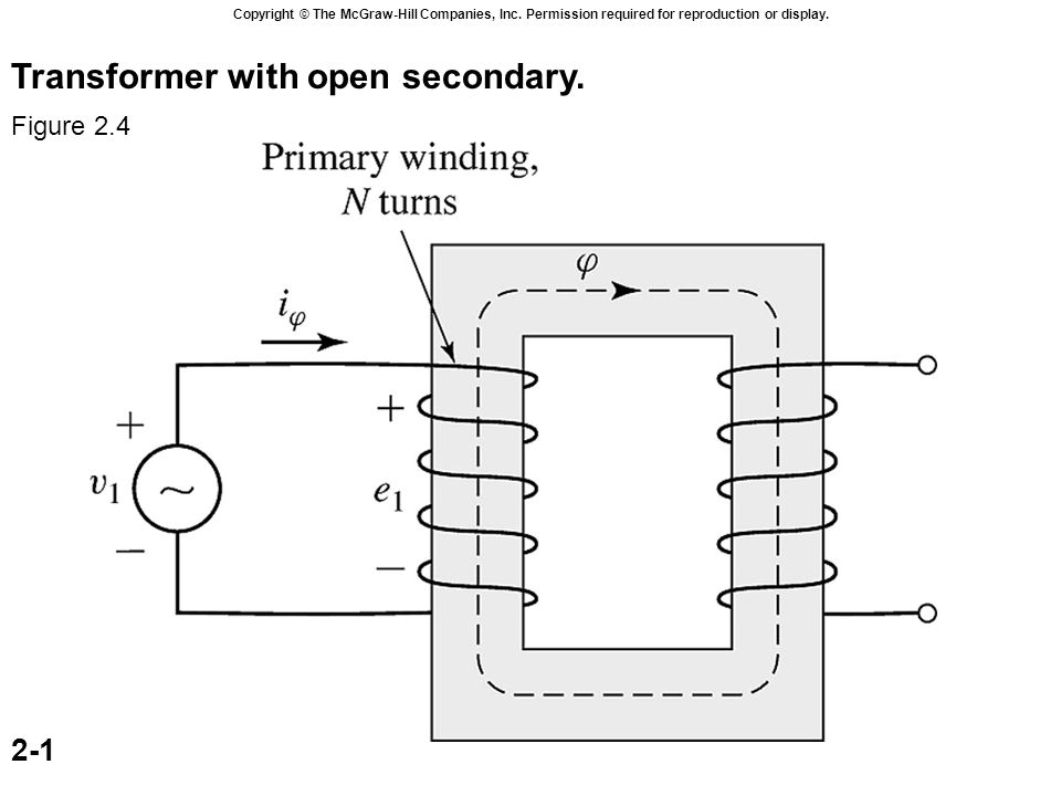 Transformer with open secondary ppt download no load phasor diagram ccuart Images