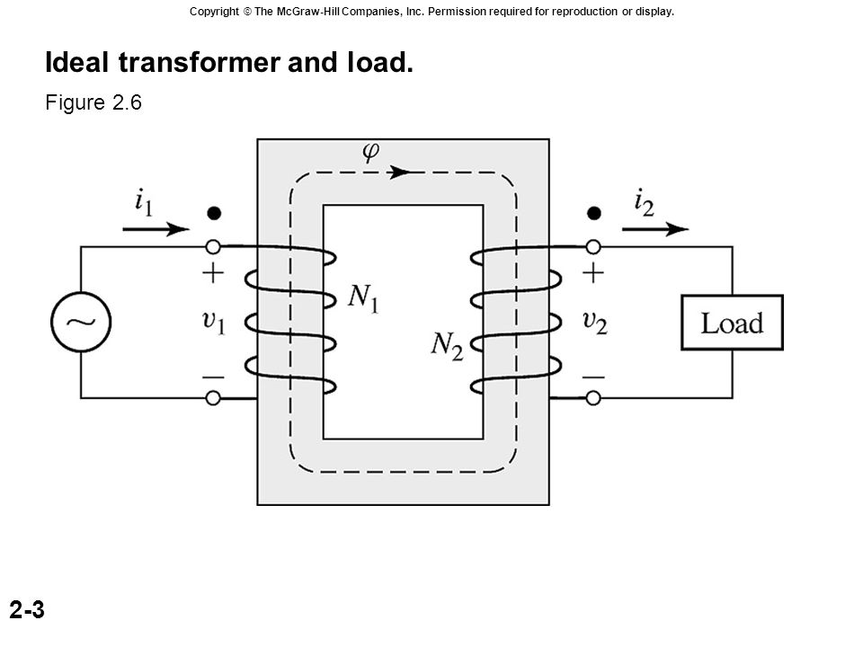 transformer with open secondary