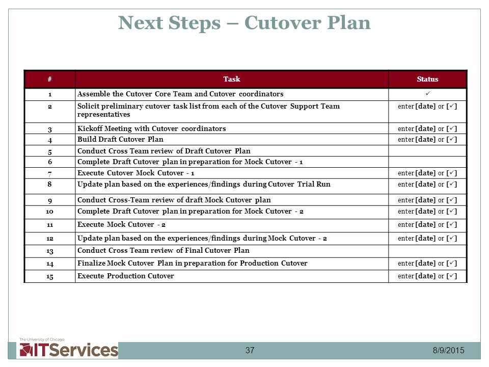 Itpd Production Cutover Strategy February 12 Ppt Download