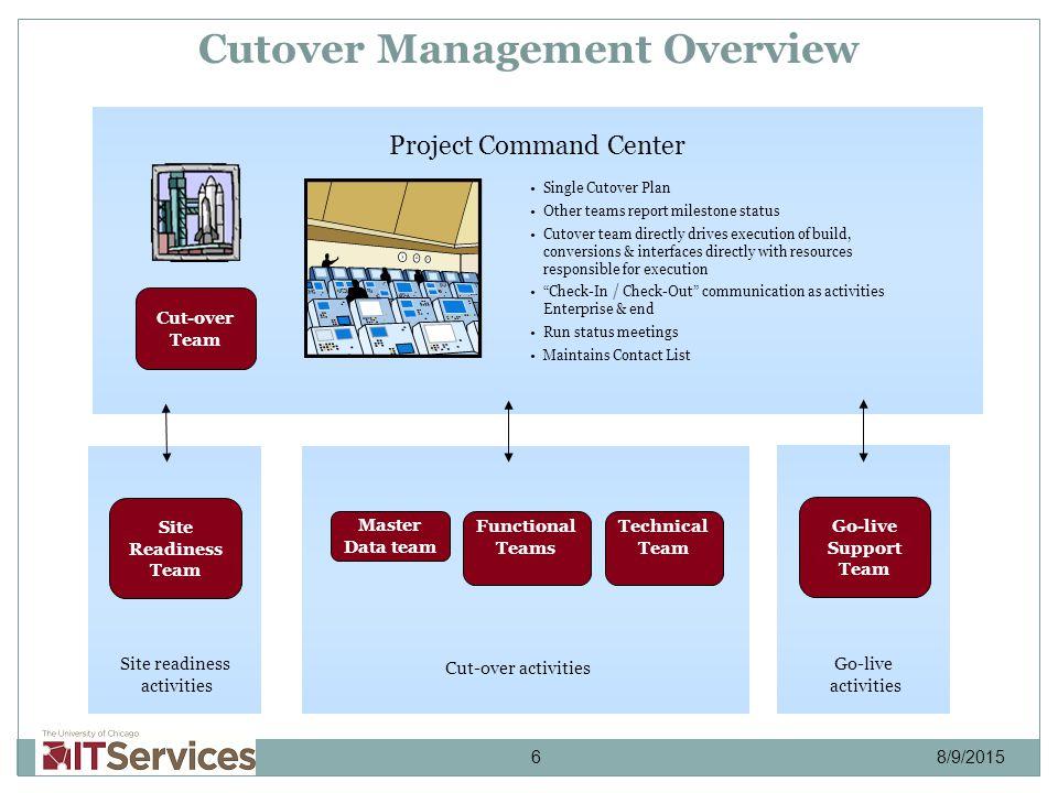 Cutover conversion strategy
