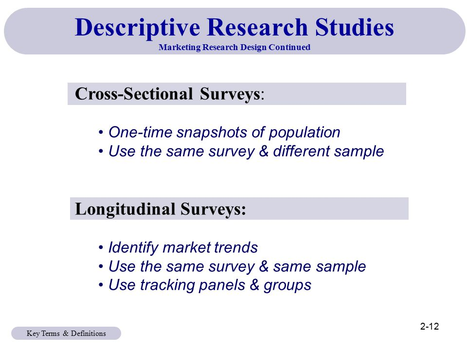 Purposes of Marketing Research