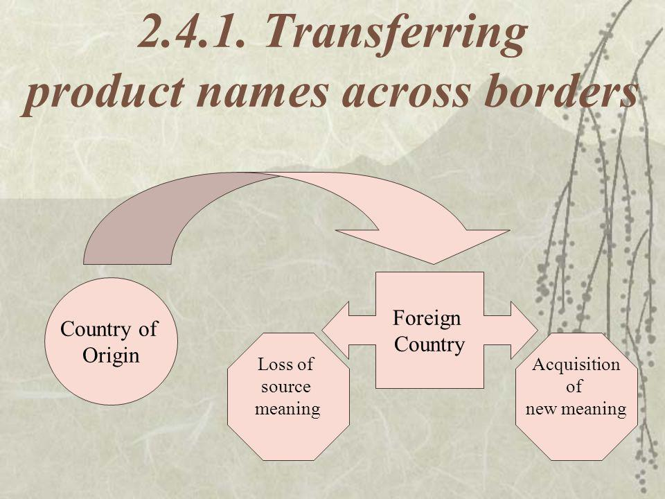 2.4.1. Transferring product names across borders